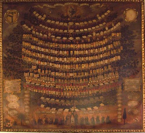 Árbol genealógico de la Orden Franciscana. Epílogo de la Orden de N.P.S. Francisco